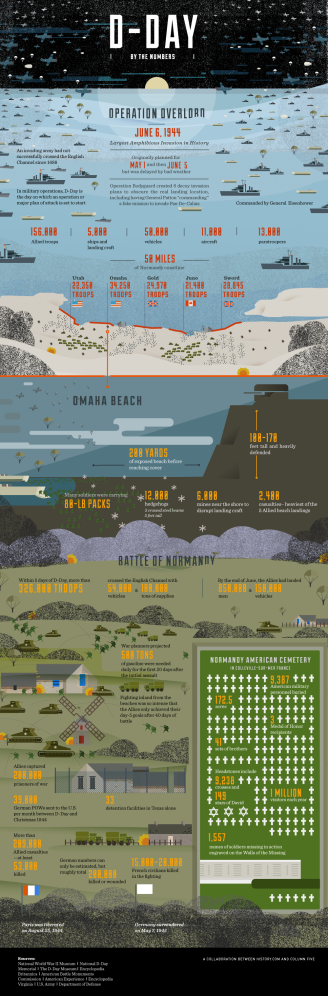 D-Day-infographic-revised-6-3